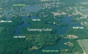Area Lakes